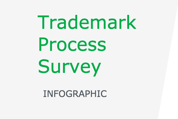trademark_clearing_process_survey.png